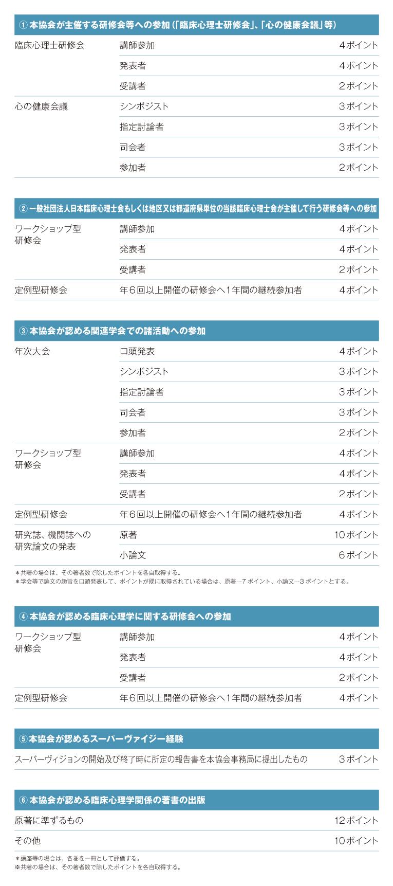 ccp_chart_03_3.20